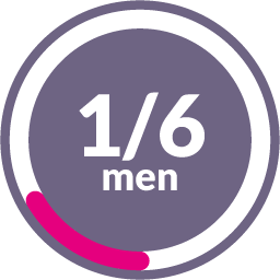 one-sixth-of-men